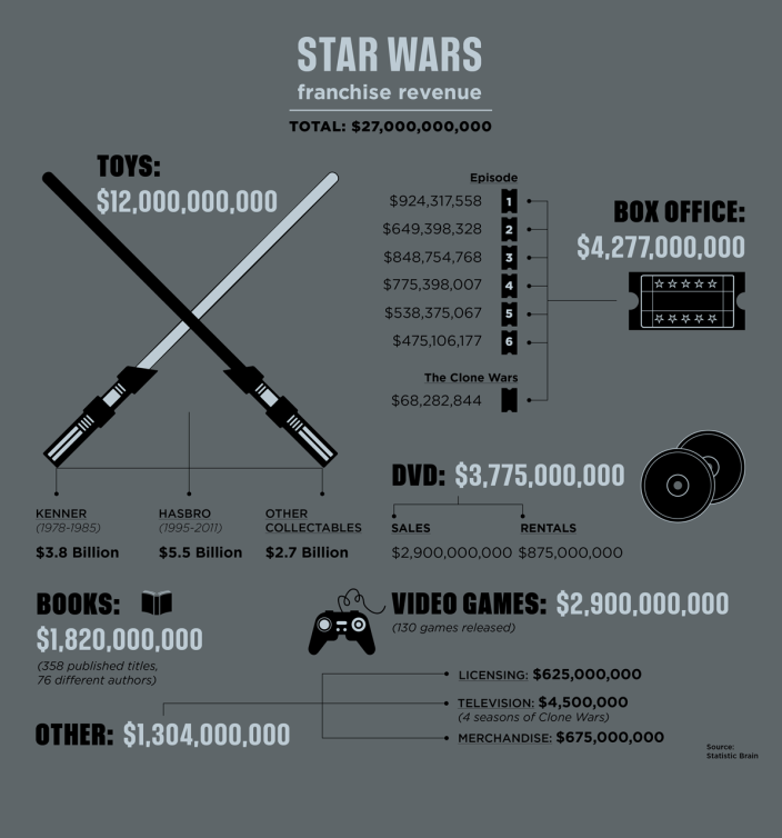 starwars-infographic-shell