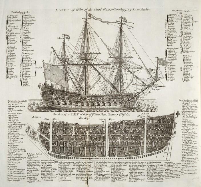 Warship_diagram_orig