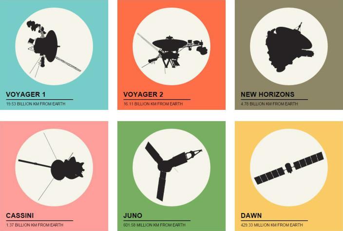 spaceprobes