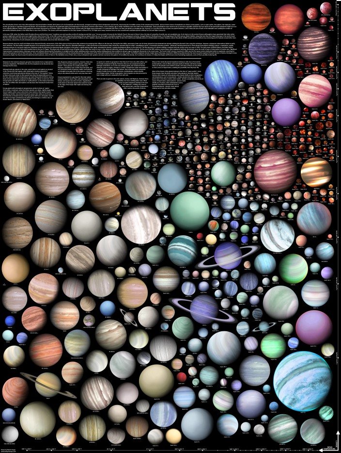exoplanets_by_jaysimons