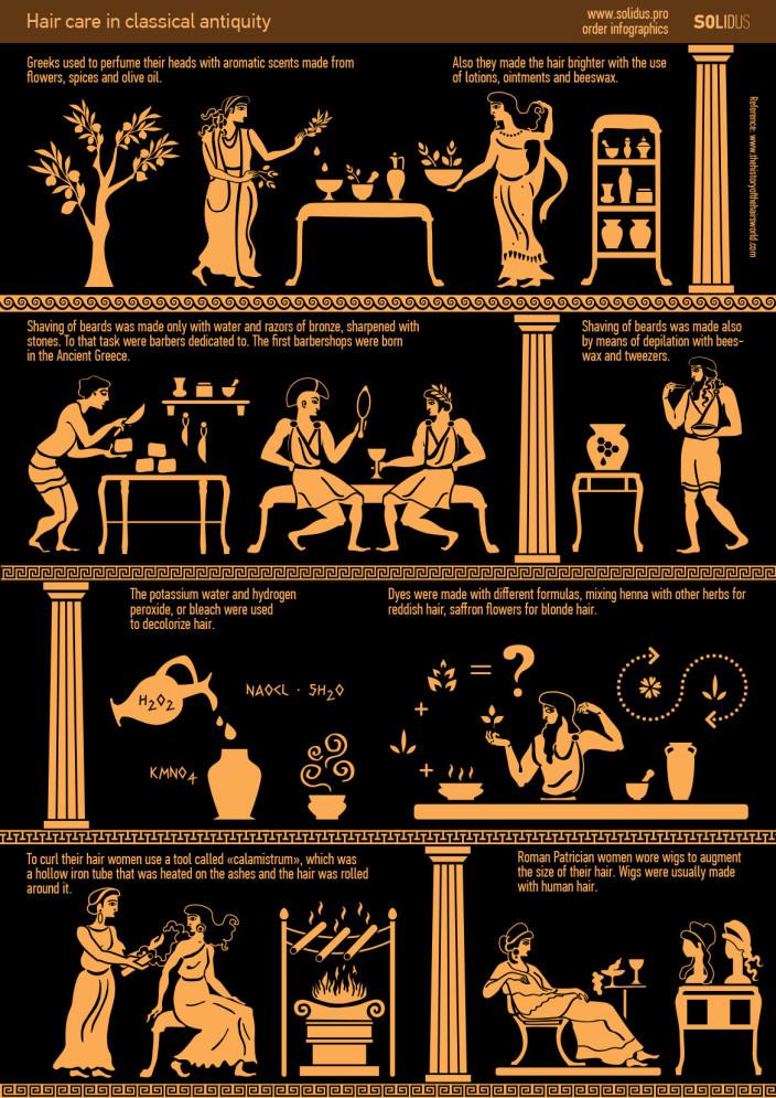 Как выглядели древнегреческие парикмахерские
